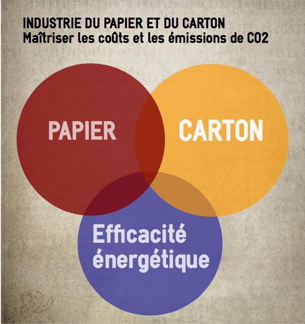 La maîtrise des coûts et des émissions de CO2