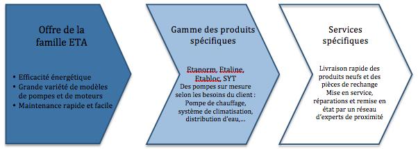 solutions-ksb-famille-eta-2